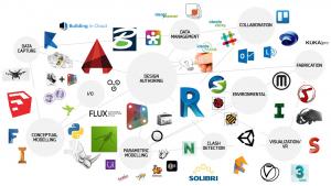 محبوبترین نرم افزار برای مدل سازی معماری BIM کدام است