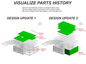 افزونه PCL PartsLab